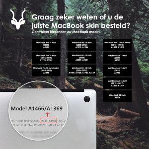 Macbook Model